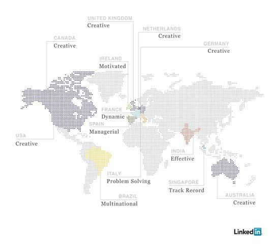 Profils LinkedIn : les «qualificatifs» les plus utilisés en 2011 pour se présenter