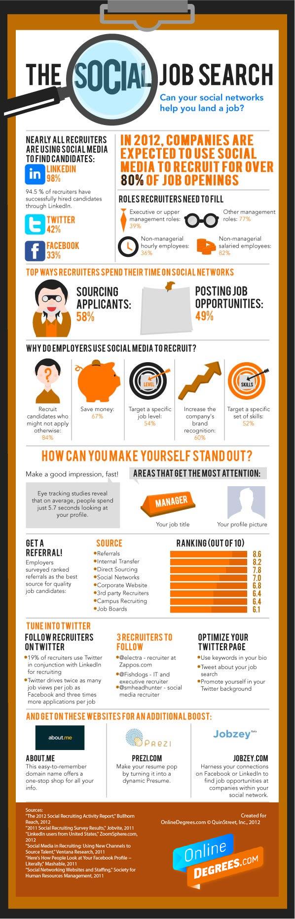 Est-ce que votre réseau social peut vous aider à trouver un emploi ? #infographie