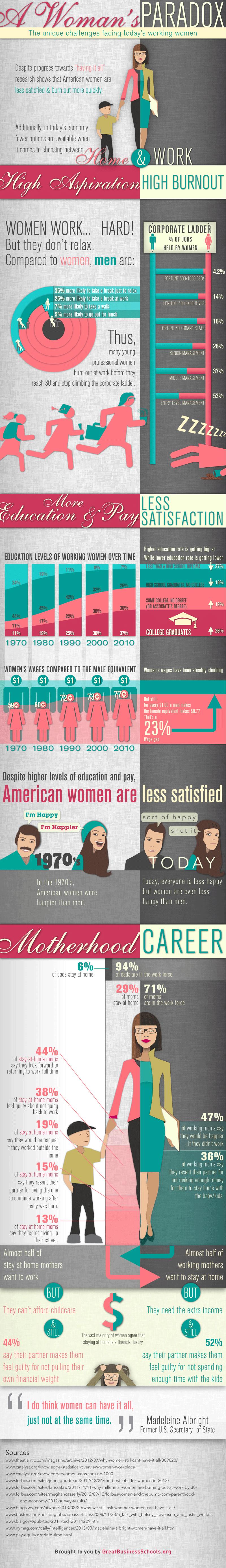Femmes : vie pro et vie perso, ça tiraille toujours… #infographie