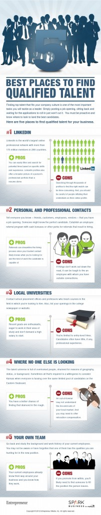 Infographie-LinedIn-best-places-to-find-qualified-talent