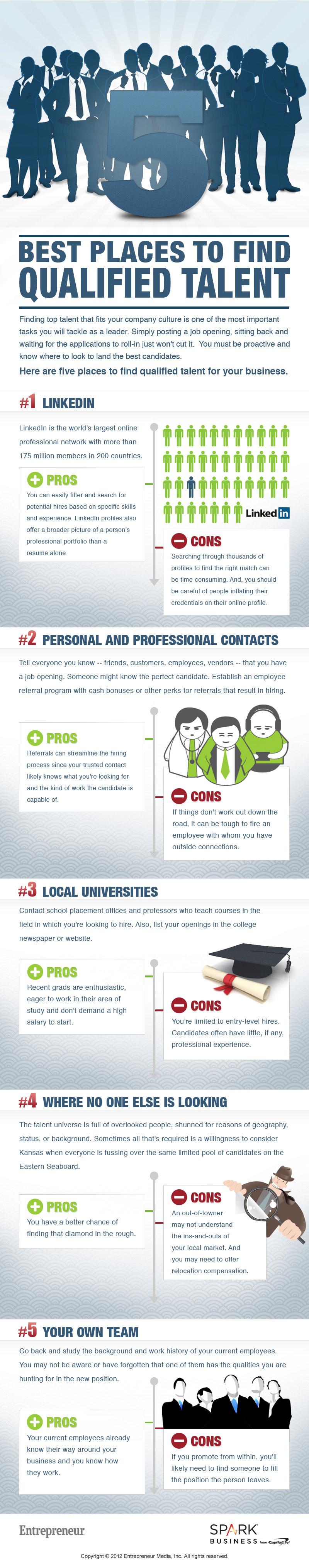 Où sont les talents que vous recherchez ? #infographie